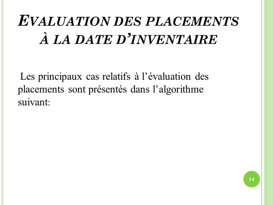 E VALUATION DES PLACEMENTS À LA DATE D INVENTAIRE Les principaux cas relatifs à lévaluation des placements sont présentés dans lalgorithme suivant : 1