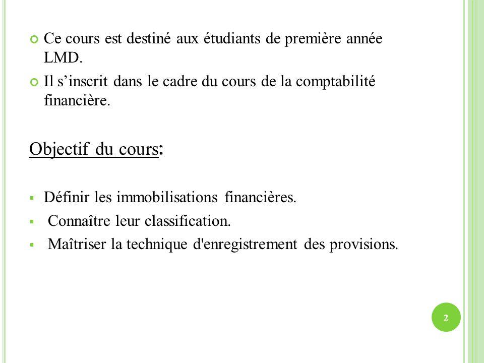 P LAN DU COURS I.Les placements 1. Définition des placements 2.