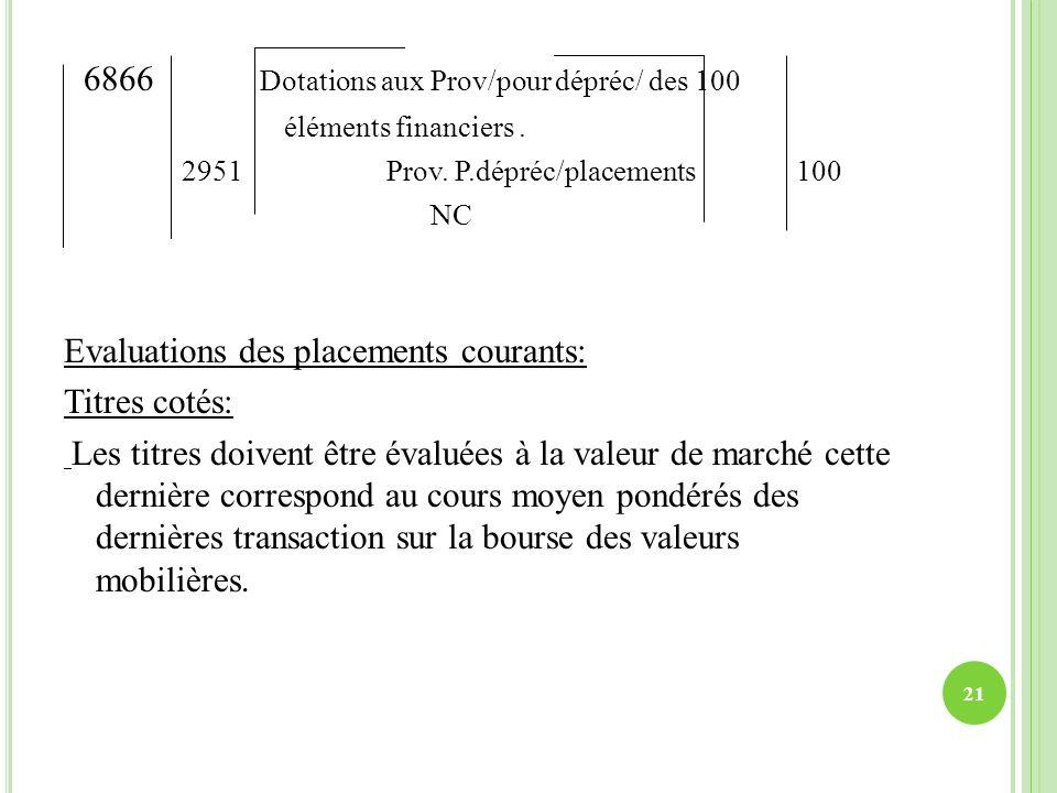 6866 Dotations aux Prov/pour dépréc/ des 100 éléments financiers. 2951 Prov. P.dépréc/placements 100 NC Evaluations des placements courants: Titres co