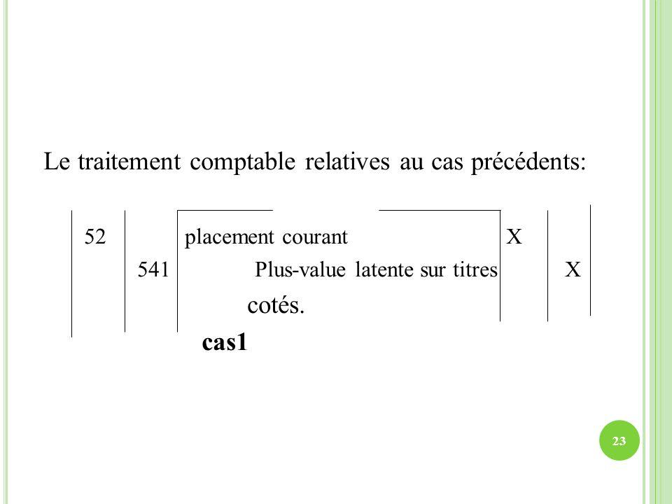 Le traitement comptable relatives au cas précédents: 52 placement courant X 541 Plus-value latente sur titres X cotés. cas1 23