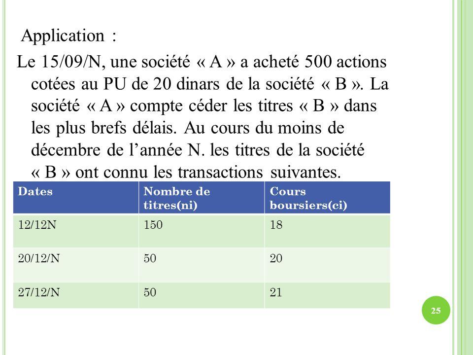 Application : Le 15/09/N, une société « A » a acheté 500 actions cotées au PU de 20 dinars de la société « B ». La société « A » compte céder les titr