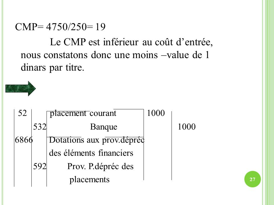 CMP= 4750/250= 19 Le CMP est inférieur au coût dentrée, nous constatons donc une moins –value de 1 dinars par titre. 52 placement courant 1000 532 Ban