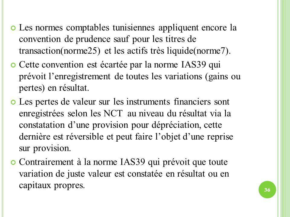 Les normes comptables tunisiennes appliquent encore la convention de prudence sauf pour les titres de transaction(norme25) et les actifs très liquide(