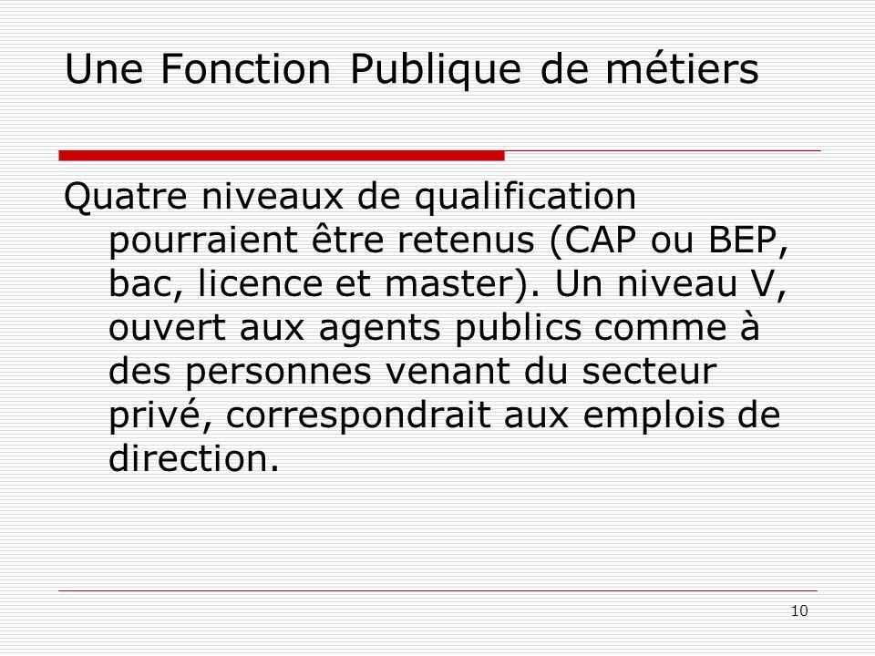 10 Une Fonction Publique de métiers Quatre niveaux de qualification pourraient être retenus (CAP ou BEP, bac, licence et master). Un niveau V, ouvert