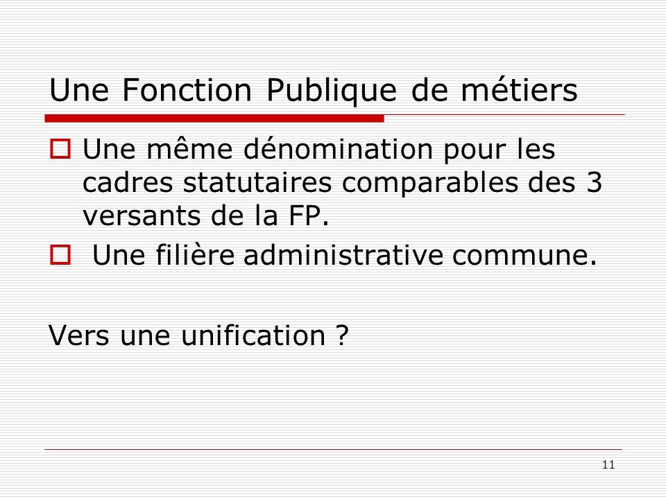 11 Une Fonction Publique de métiers Une même dénomination pour les cadres statutaires comparables des 3 versants de la FP. Une filière administrative