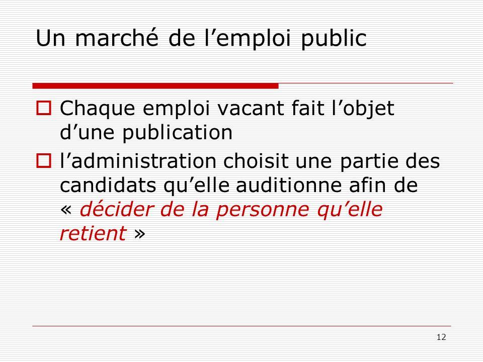 12 Un marché de lemploi public Chaque emploi vacant fait lobjet dune publication ladministration choisit une partie des candidats quelle auditionne afin de « décider de la personne quelle retient »