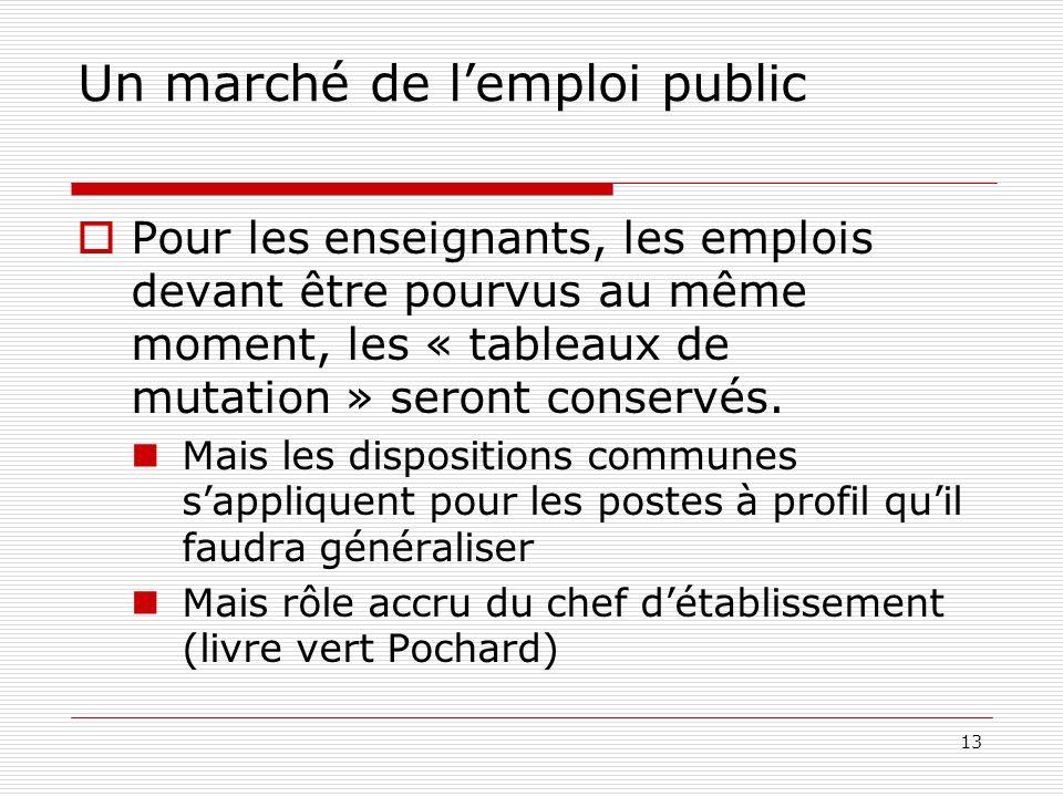 13 Un marché de lemploi public Pour les enseignants, les emplois devant être pourvus au même moment, les « tableaux de mutation » seront conservés. Ma