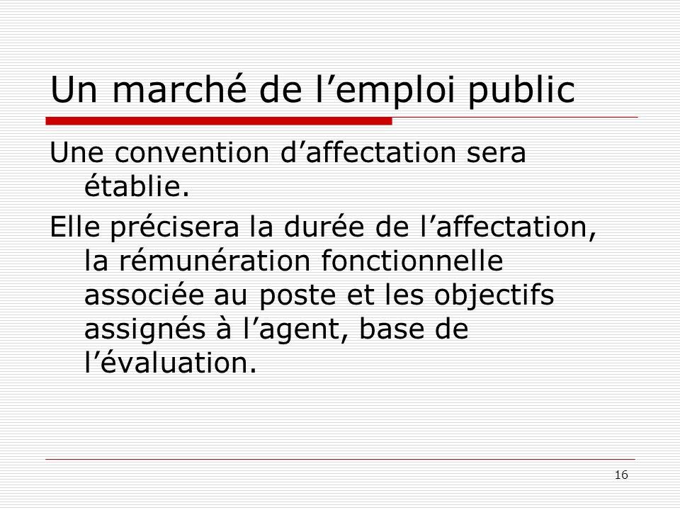 16 Un marché de lemploi public Une convention daffectation sera établie. Elle précisera la durée de laffectation, la rémunération fonctionnelle associ