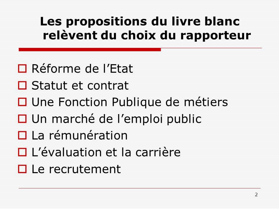 2 Les propositions du livre blanc relèvent du choix du rapporteur Réforme de lEtat Statut et contrat Une Fonction Publique de métiers Un marché de lemploi public La rémunération Lévaluation et la carrière Le recrutement