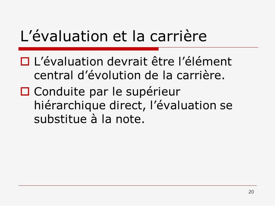 20 Lévaluation et la carrière Lévaluation devrait être lélément central dévolution de la carrière. Conduite par le supérieur hiérarchique direct, léva