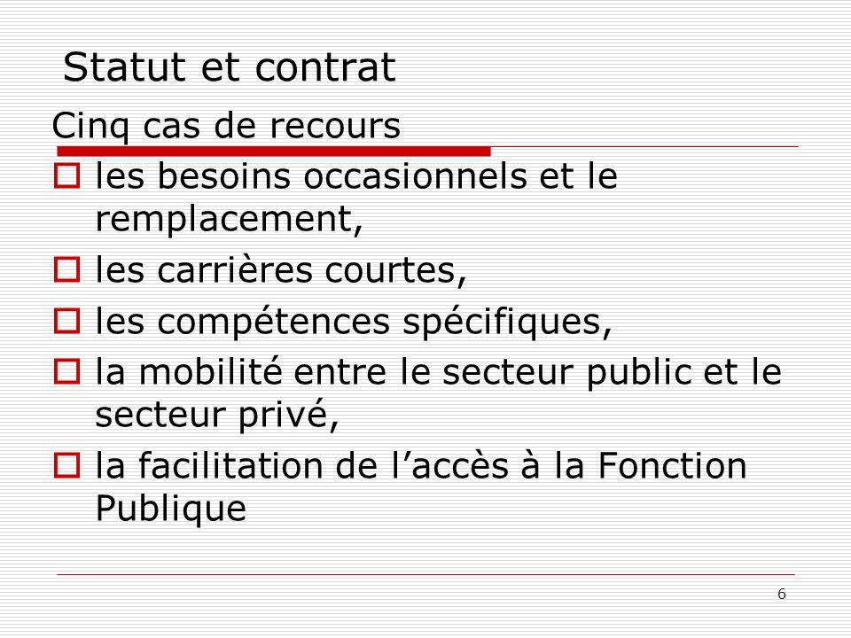 6 Statut et contrat Cinq cas de recours les besoins occasionnels et le remplacement, les carrières courtes, les compétences spécifiques, la mobilité entre le secteur public et le secteur privé, la facilitation de laccès à la Fonction Publique