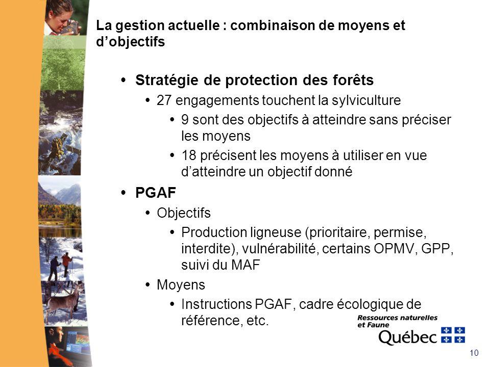 10 La gestion actuelle : combinaison de moyens et dobjectifs Stratégie de protection des forêts 27 engagements touchent la sylviculture 9 sont des objectifs à atteindre sans préciser les moyens 18 précisent les moyens à utiliser en vue datteindre un objectif donné PGAF Objectifs Production ligneuse (prioritaire, permise, interdite), vulnérabilité, certains OPMV, GPP, suivi du MAF Moyens Instructions PGAF, cadre écologique de référence, etc.