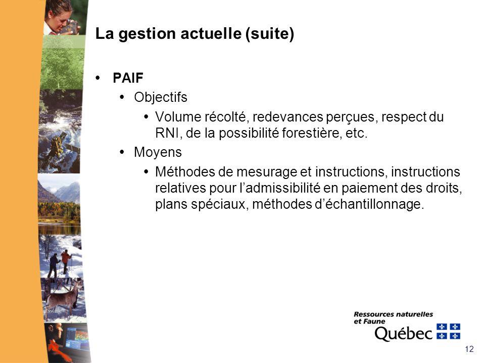 12 La gestion actuelle (suite) PAIF Objectifs Volume récolté, redevances perçues, respect du RNI, de la possibilité forestière, etc.