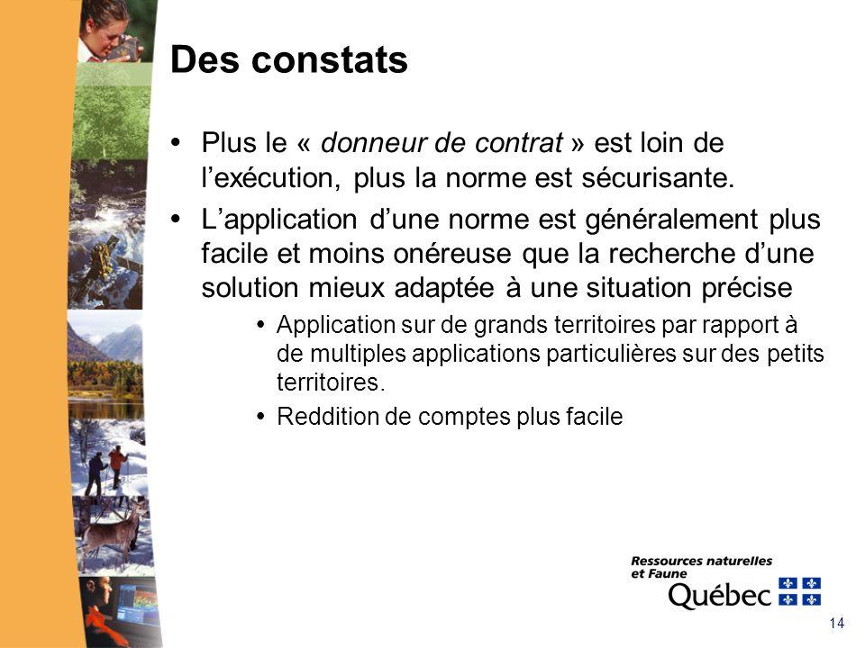 14 Des constats Plus le « donneur de contrat » est loin de lexécution, plus la norme est sécurisante.