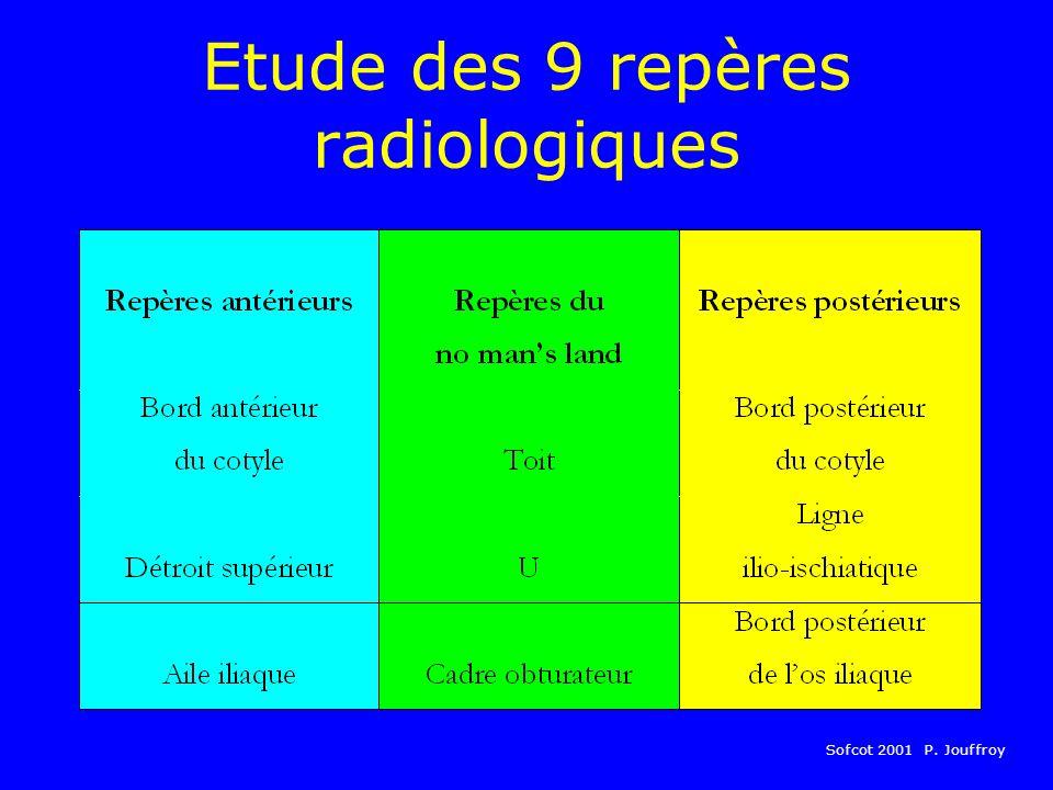 Etude des 9 repères radiologiques Sofcot 2001 P. Jouffroy