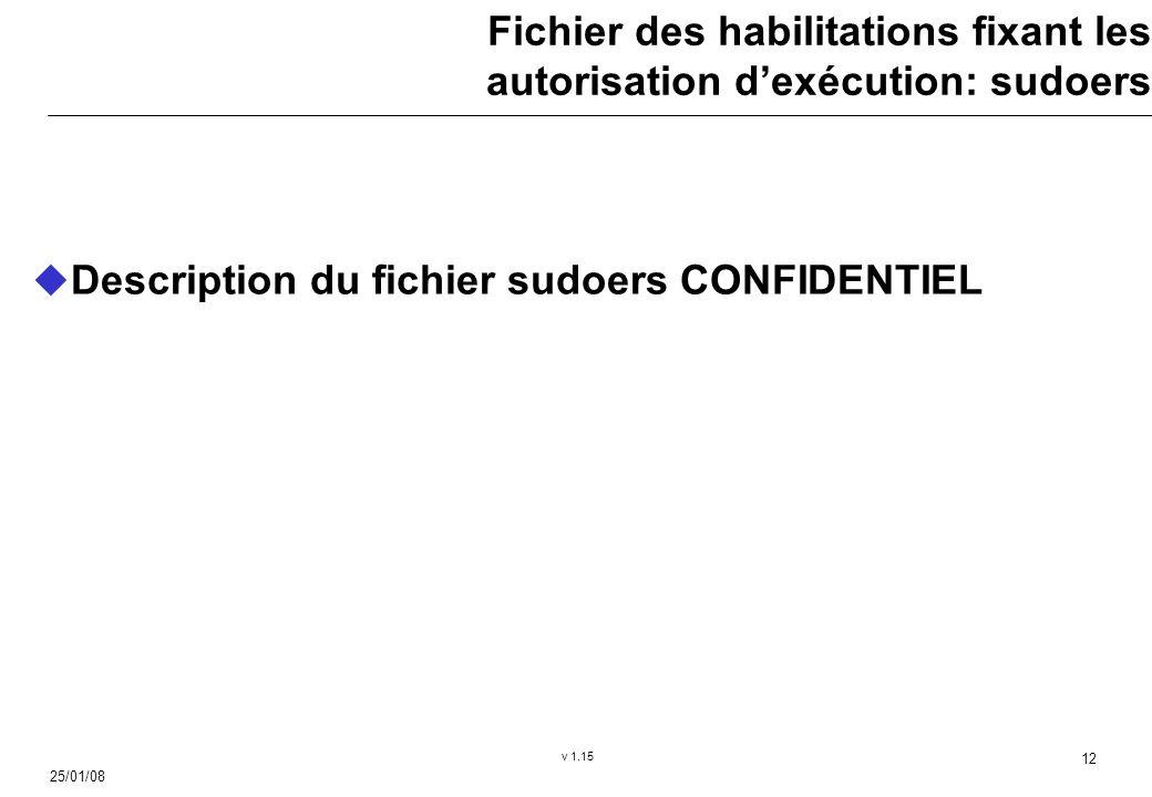 25/01/08 v 1.15 12 Fichier des habilitations fixant les autorisation dexécution: sudoers Description du fichier sudoers CONFIDENTIEL