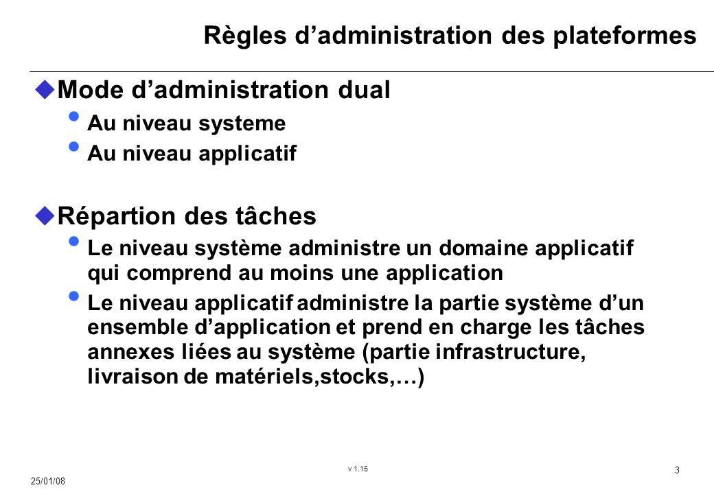 25/01/08 v 1.15 3 Règles dadministration des plateformes Mode dadministration dual Au niveau systeme Au niveau applicatif Répartion des tâches Le nive