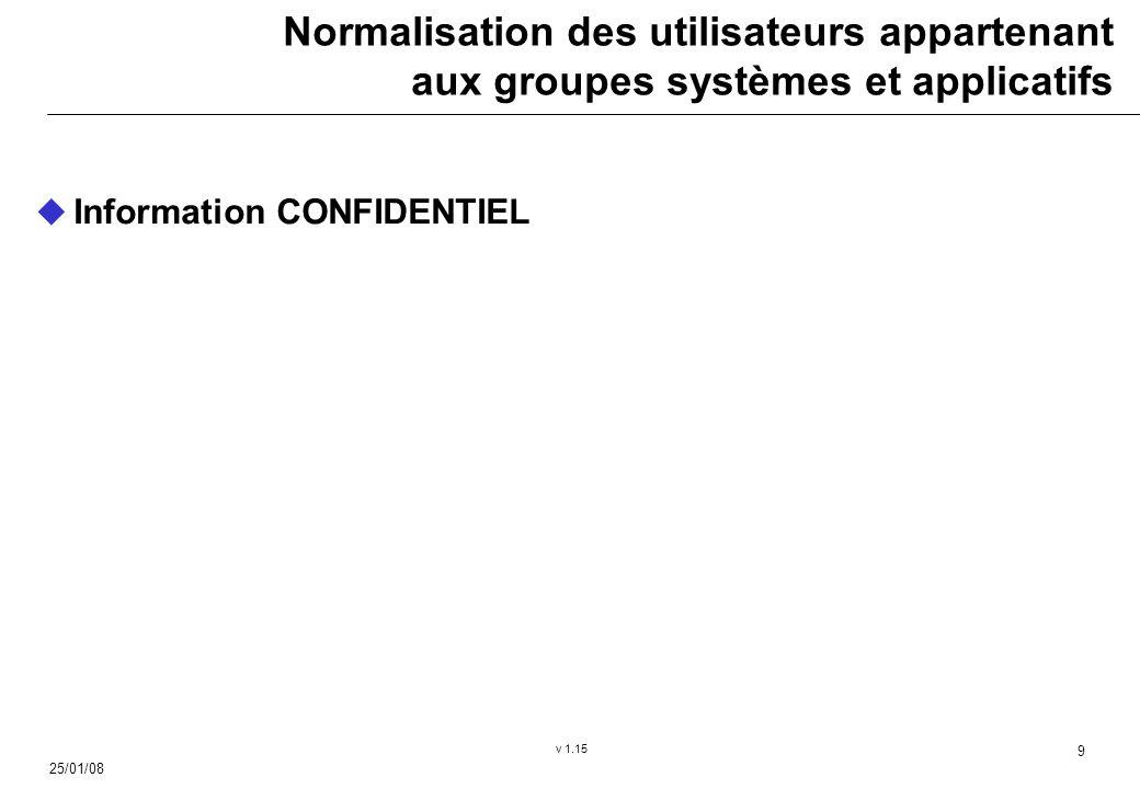 25/01/08 v 1.15 9 Normalisation des utilisateurs appartenant aux groupes systèmes et applicatifs Information CONFIDENTIEL