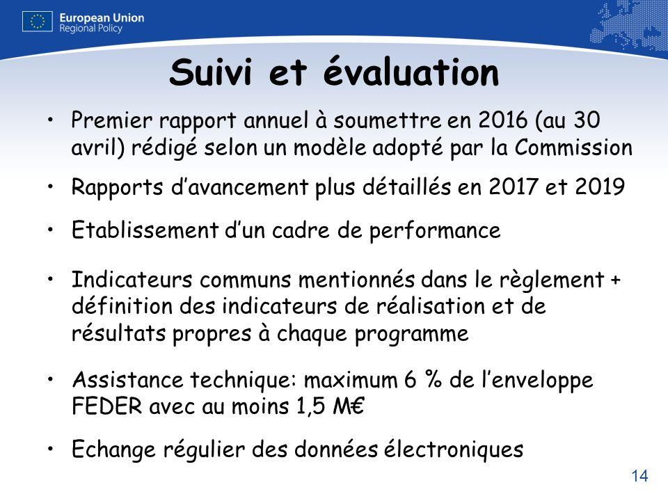 14 Suivi et évaluation Premier rapport annuel à soumettre en 2016 (au 30 avril) rédigé selon un modèle adopté par la Commission Rapports davancement p