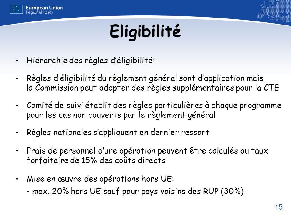 15 Eligibilité Hiérarchie des règles déligibilité: -Règles déligibilité du règlement général sont dapplication mais la Commission peut adopter des règ