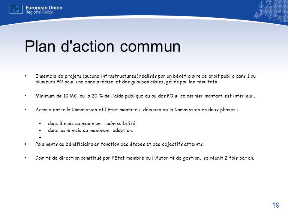 19 Plan d'action commun Ensemble de projets (aucune infrastructures) réalisés par un bénéficiaire de droit public dans 1 ou plusieurs PO pour une zone