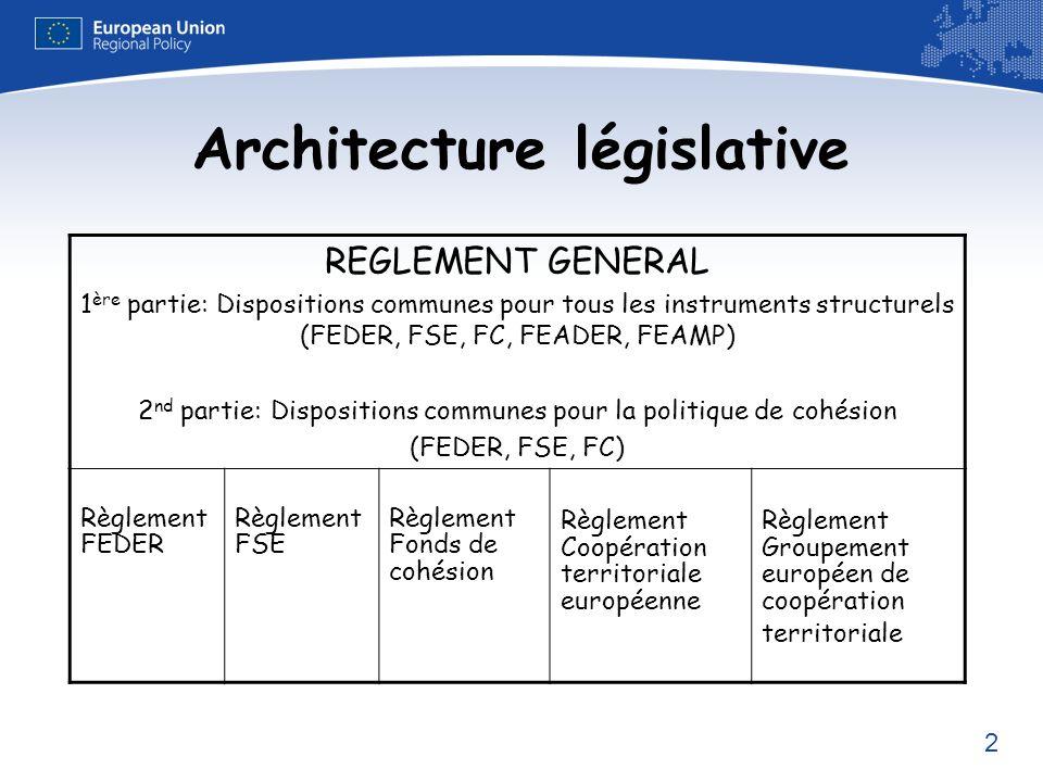 2 Architecture législative REGLEMENT GENERAL 1 ère partie: Dispositions communes pour tous les instruments structurels (FEDER, FSE, FC, FEADER, FEAMP)
