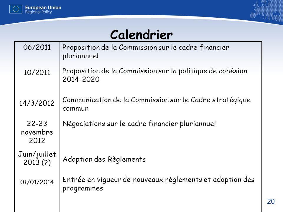 20 Calendrier 06/2011 10/2011 14/3/2012 22-23 novembre 2012 Juin/juillet 2013 (?) 01/01/2014 Proposition de la Commission sur le cadre financier pluri