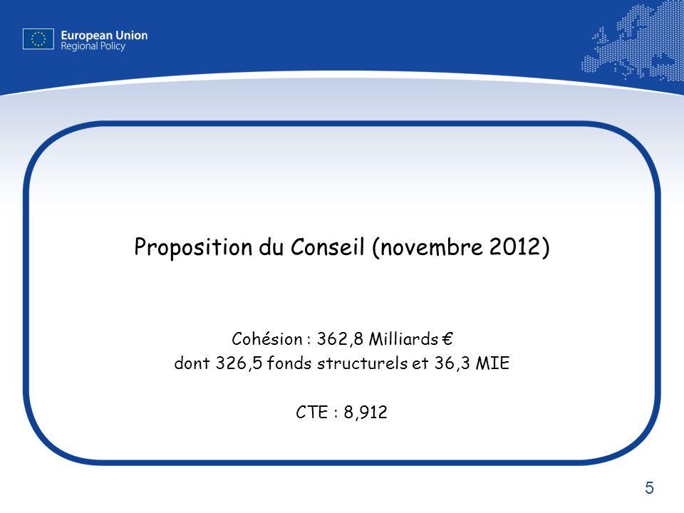 5 Proposition du Conseil (novembre 2012) Cohésion : 362,8 Milliards dont 326,5 fonds structurels et 36,3 MIE CTE : 8,912