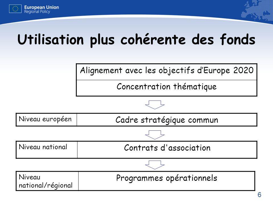 6 Utilisation plus cohérente des fonds Alignement avec les objectifs dEurope 2020 Concentration thématique Niveau européen Cadre stratégique commun Ni