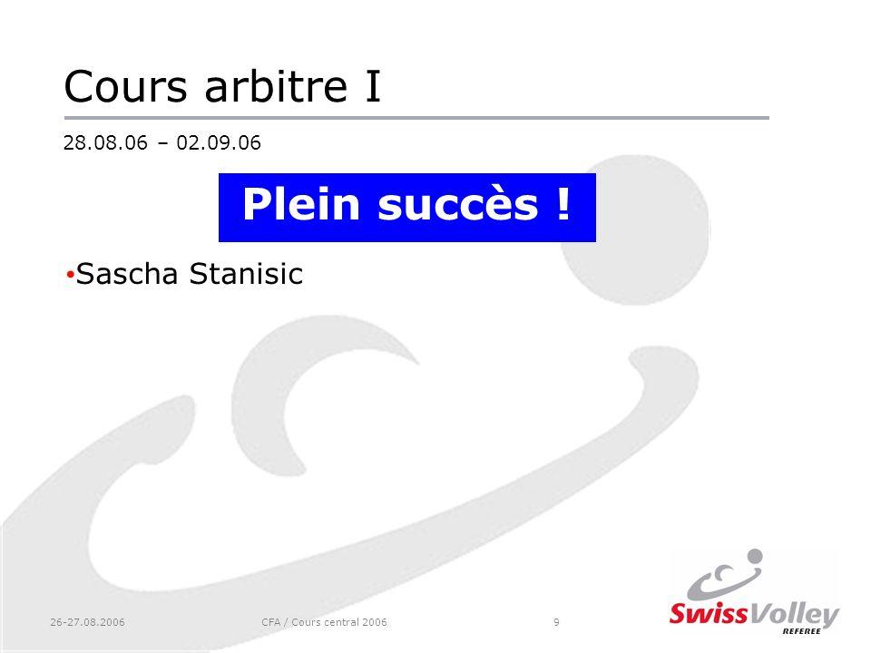 26-27.08.2006CFA / Cours central 20069 Cours arbitre I 28.08.06 – 02.09.06 Sascha Stanisic Plein succès !