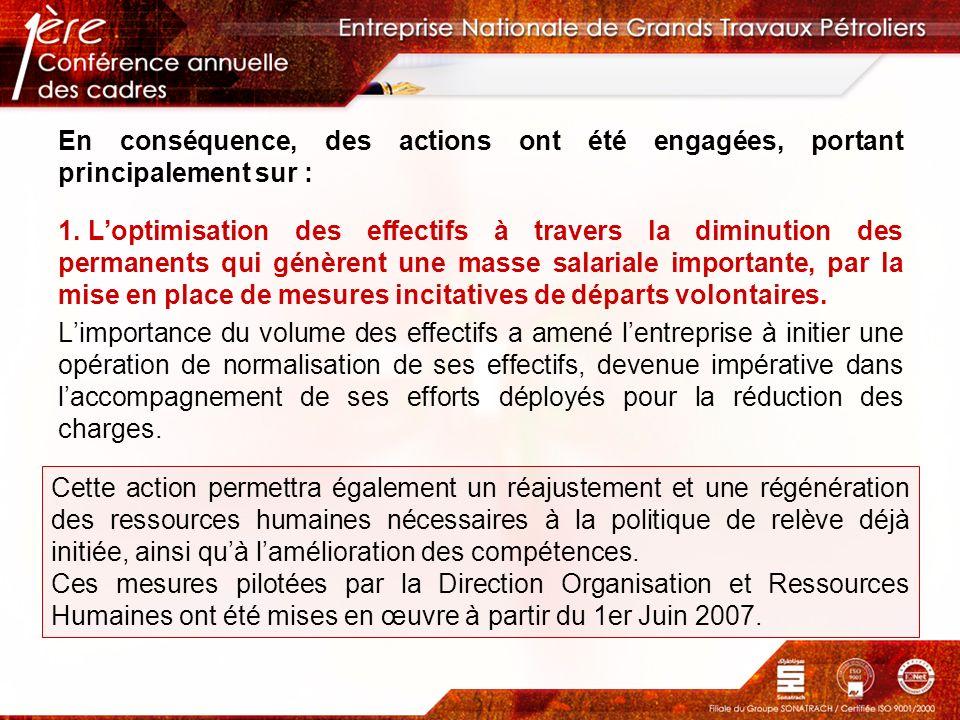 En conséquence, des actions ont été engagées, portant principalement sur : 1. Loptimisation des effectifs à travers la diminution des permanents qui g