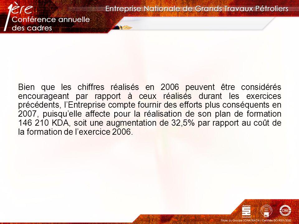 Bien que les chiffres réalisés en 2006 peuvent être considérés encourageant par rapport à ceux réalisés durant les exercices précédents, lEntreprise c
