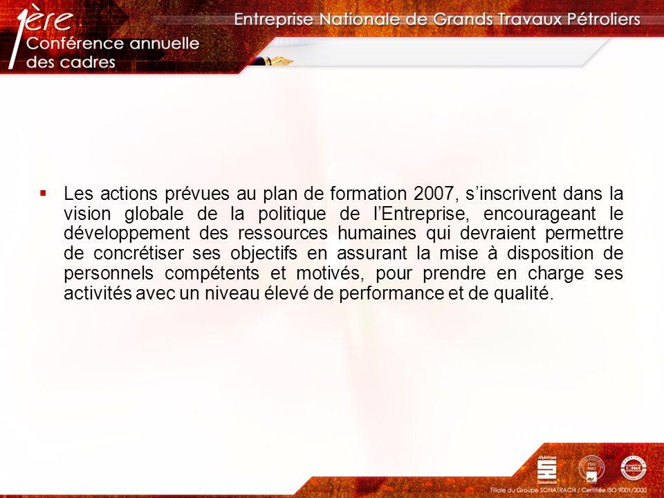 Les actions prévues au plan de formation 2007, sinscrivent dans la vision globale de la politique de lEntreprise, encourageant le développement des re