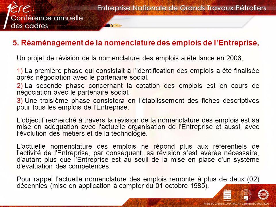 5. Réaménagement de la nomenclature des emplois de lEntreprise, Un projet de révision de la nomenclature des emplois a été lancé en 2006, 1) La premiè