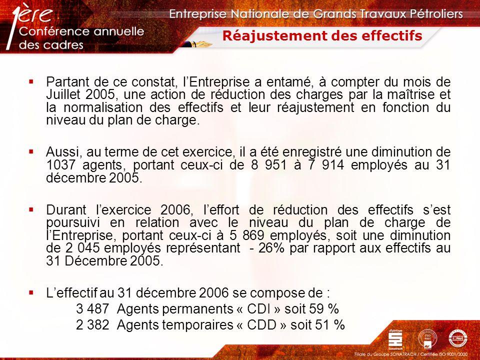 Partant de ce constat, lEntreprise a entamé, à compter du mois de Juillet 2005, une action de réduction des charges par la maîtrise et la normalisatio