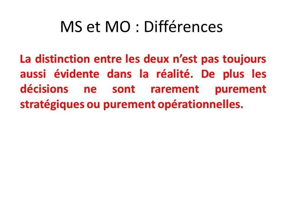 MS et MO : Différences La distinction entre les deux nest pas toujours aussi évidente dans la réalité.