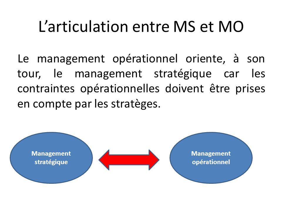 Larticulation entre MS et MO Le management opérationnel oriente, à son tour, le management stratégique car les contraintes opérationnelles doivent être prises en compte par les stratèges.