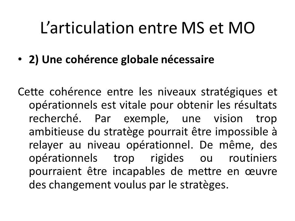 Larticulation entre MS et MO 2) Une cohérence globale nécessaire Cette cohérence entre les niveaux stratégiques et opérationnels est vitale pour obtenir les résultats recherché.