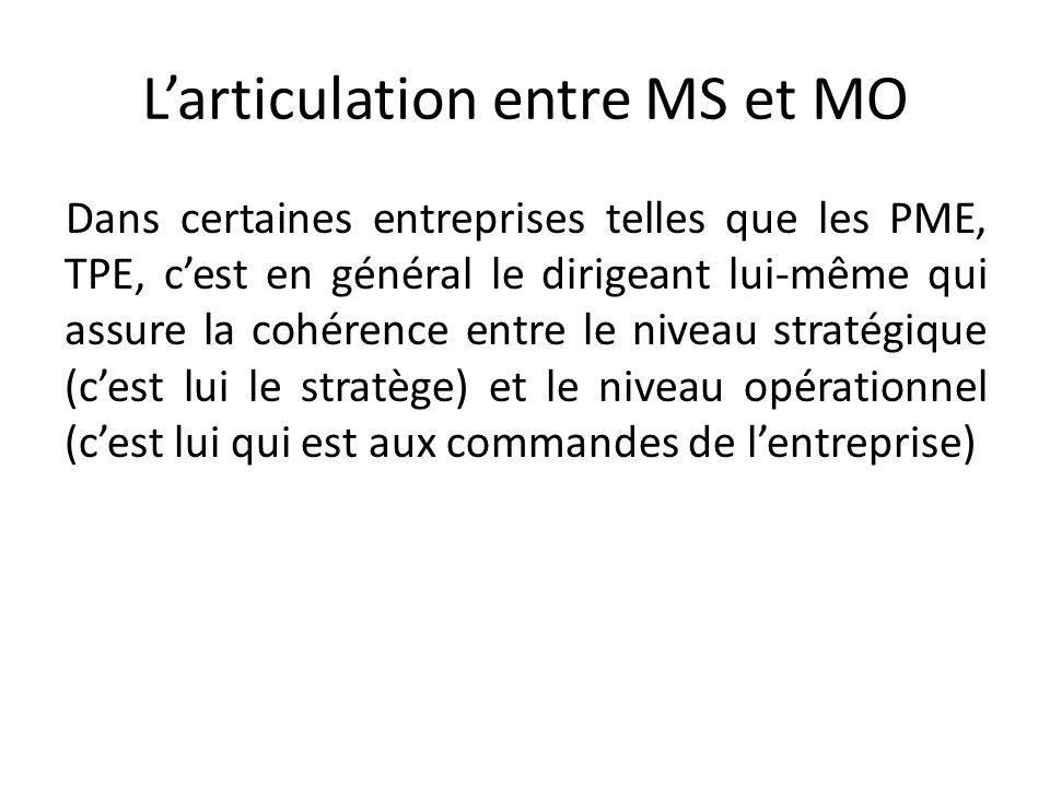 Larticulation entre MS et MO Dans certaines entreprises telles que les PME, TPE, cest en général le dirigeant lui-même qui assure la cohérence entre le niveau stratégique (cest lui le stratège) et le niveau opérationnel (cest lui qui est aux commandes de lentreprise)