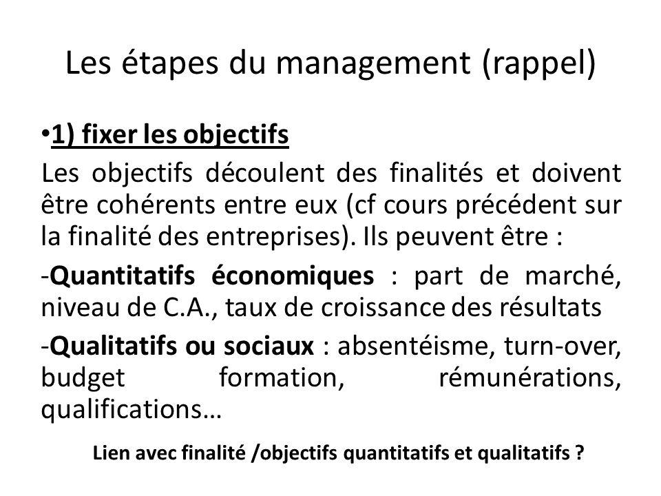 Les étapes du management (rappel) 1) fixer les objectifs Les objectifs découlent des finalités et doivent être cohérents entre eux (cf cours précédent sur la finalité des entreprises).