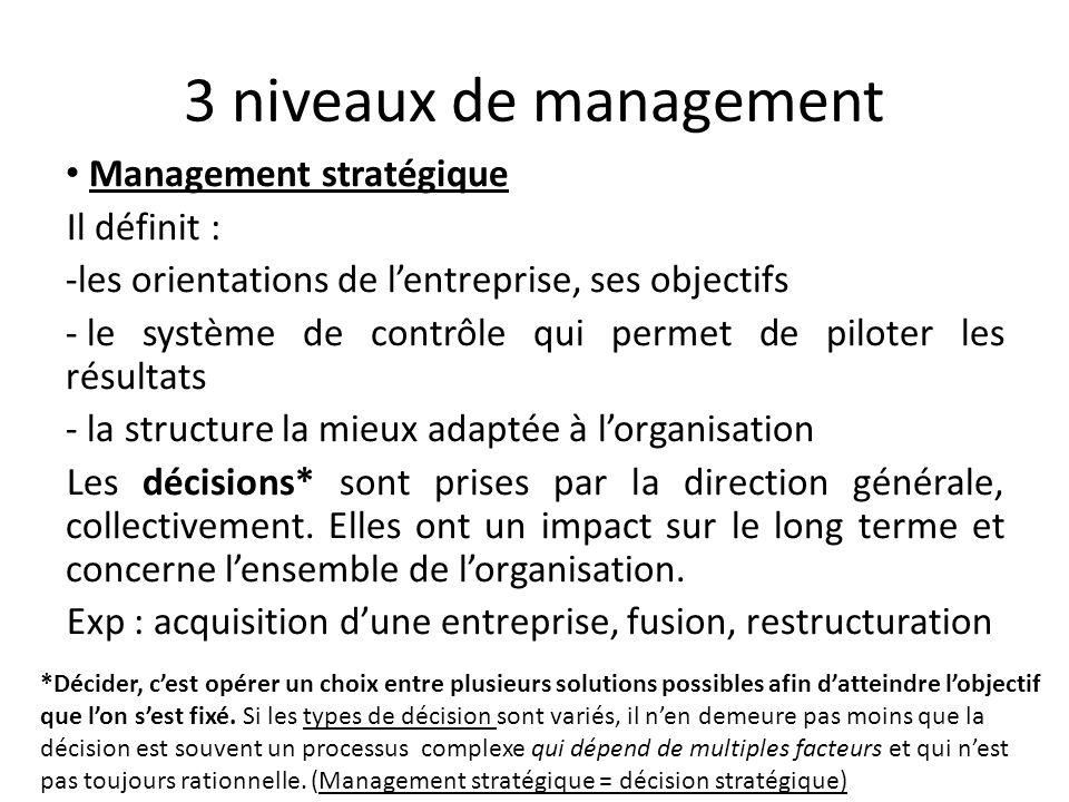 3 niveaux de management Management stratégique Il définit : -les orientations de lentreprise, ses objectifs - le système de contrôle qui permet de piloter les résultats - la structure la mieux adaptée à lorganisation Les décisions* sont prises par la direction générale, collectivement.