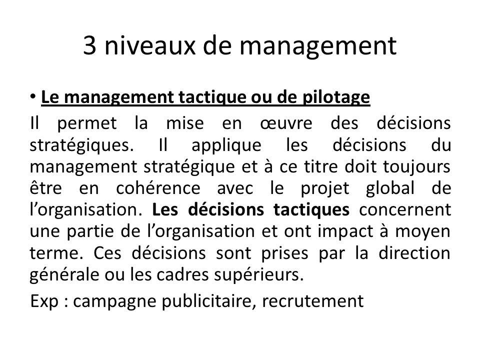 3 niveaux de management Le management tactique ou de pilotage Il permet la mise en œuvre des décisions stratégiques.