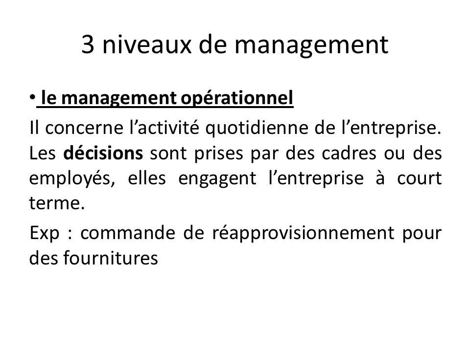 3 niveaux de management le management opérationnel Il concerne lactivité quotidienne de lentreprise.