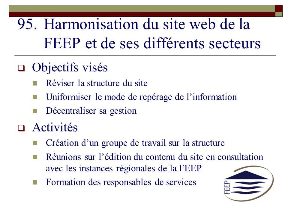 95.Harmonisation du site web de la FEEP et de ses différents secteurs Objectifs visés Réviser la structure du site Uniformiser le mode de repérage de