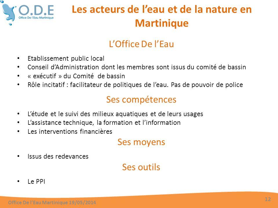 Les acteurs de leau et de la nature en Martinique LOffice De lEau Etablissement public local Conseil dAdministration dont les membres sont issus du comité de bassin « exécutif » du Comité de bassin Rôle incitatif : facilitateur de politiques de leau.