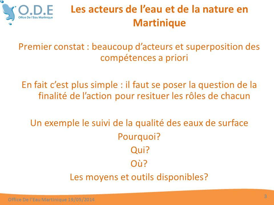 Les acteurs de leau et de la nature en Martinique La qualité des eaux de surface - Pourquoi effectuer un suivi .