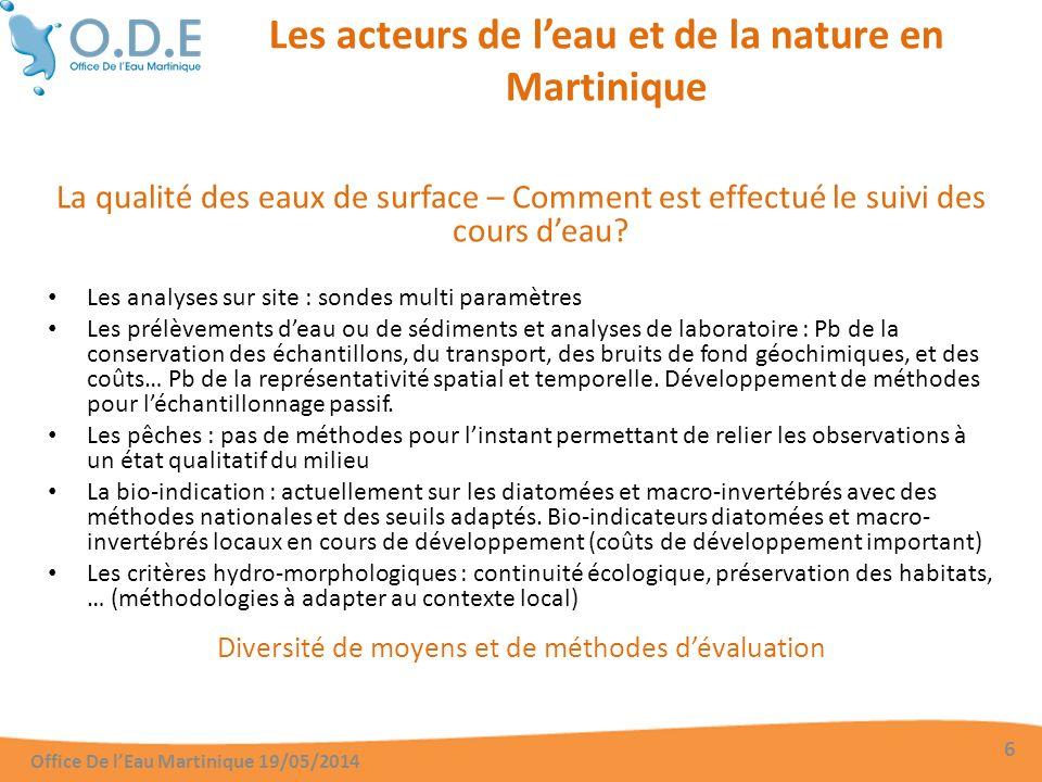 Office De lEau Martinique 19/05/2014 7 Les acteurs de leau et de la nature en Martinique