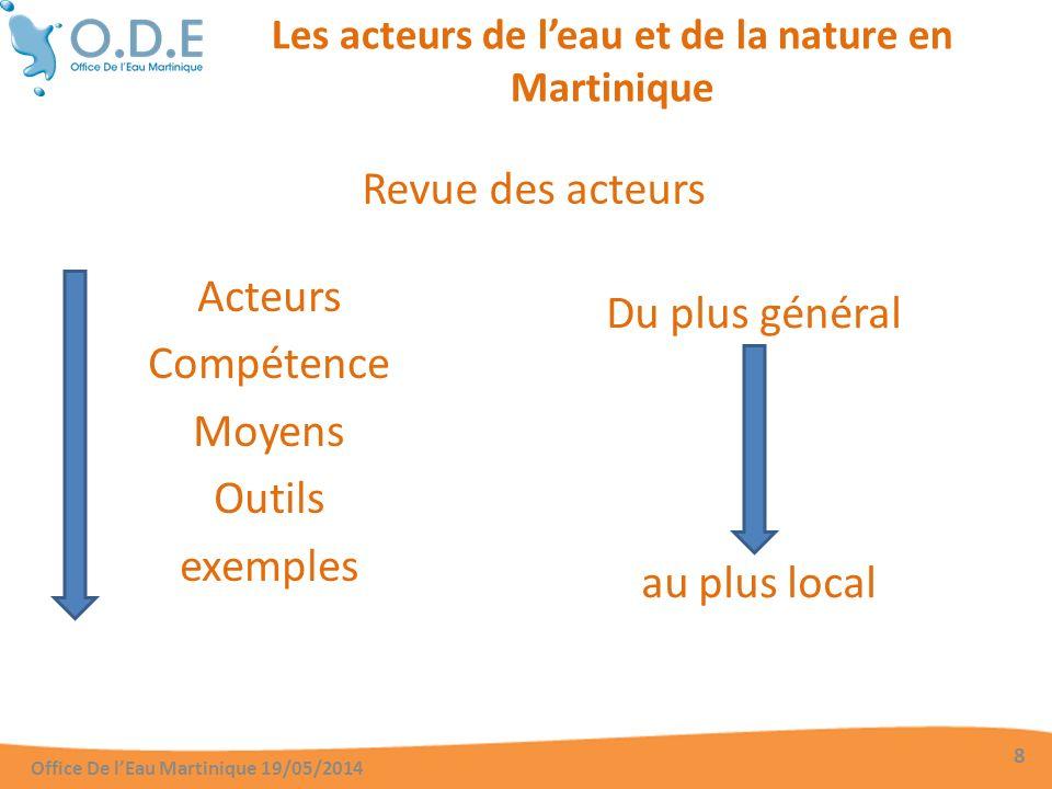 Revue des acteurs Office De lEau Martinique 19/05/2014 8 Acteurs Compétence Moyens Outils exemples Du plus général au plus local