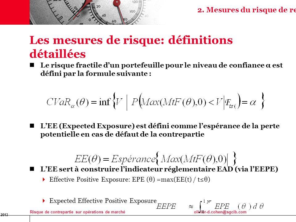 16 Jan 2013 Risque de contrepartie sur opérations de marchéolivier-d.cohen@sgcib.com 10 Les mesures de risque: définitions détaillées Le risque fracti