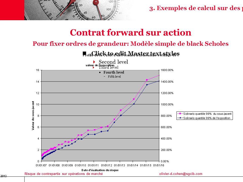 16 Jan 2013 Risque de contrepartie sur opérations de marchéolivier-d.cohen@sgcib.com 13 Contrat forward sur action Pour fixer ordres de grandeur: Modè